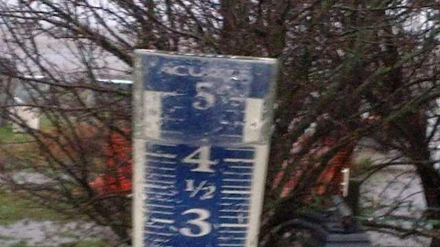 u local rain gauge