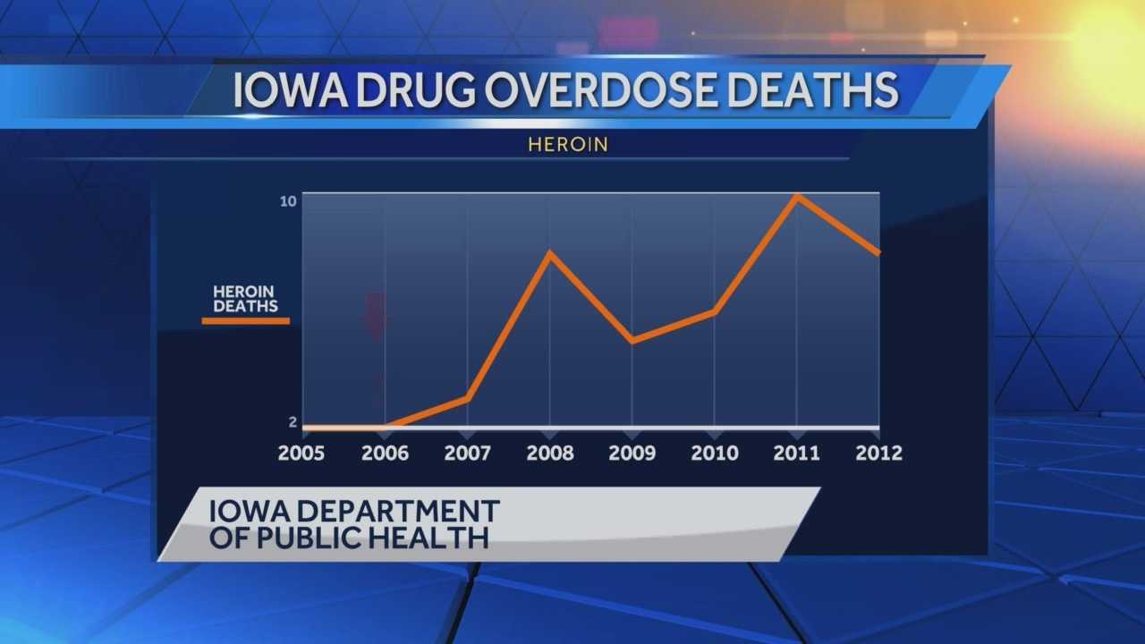 The number of Iowans dying and entering rehabilitation for heroin are rising.