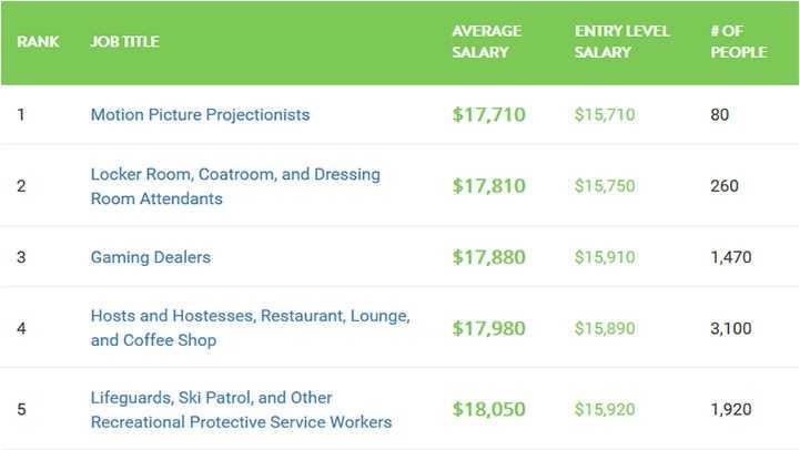 job-pay.jpg