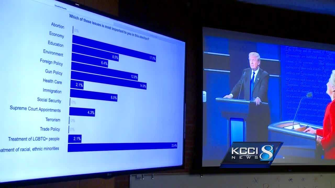 Students weigh in on first presidential debate