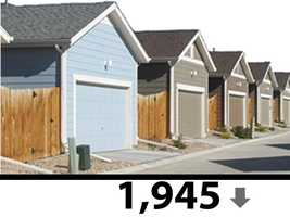 The state reduced the number of storage permits by 1,945 in May.