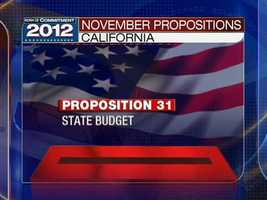 Establishes two-year state budget cycle, among otherconstitutionalchanges to budget process. Source: www.sos.ca.gov