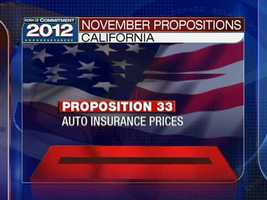"""""""Changes Law to Allow Auto Insurance Companies to Set Prices Based on a Driver's History of Insurance Coverage. Initiative Statute."""" Source: www.sos.ca.gov"""