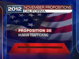 """Human Trafficking. Penalties. Sex Offender Registration. Initiative Statute.""Source: www.sos.ca.gov"