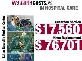 Sutter Roseville Medical Center