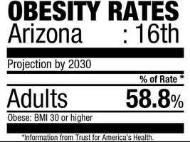 16. (tie) Arizona (58.8%)Current rate:(24.7%)