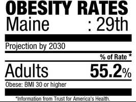 29. Maine (55.2%)Current rate:(27.8%)