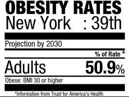 39. New York (50.9%)Current rate: (24.5%)
