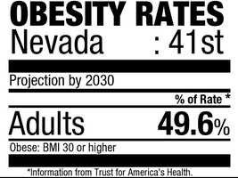 41. Nevada (49.6%)Current rate: (24.5%)