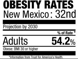 32. New Mexico (54.2%)Current rate: (26.3%)