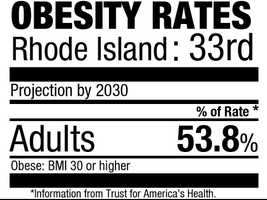 33. Rhode Island (53.8%)Current rate:(25.4%)
