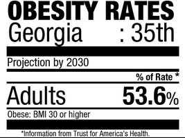 35. (tie) Georgia (53.6%)Current rate:(28.0%)