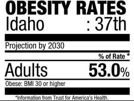 37. Idaho (53.0%)Current rate: (27.0%)