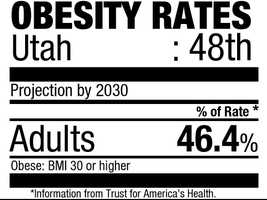 48. Utah (46.4%)Current rate: (24.4%)