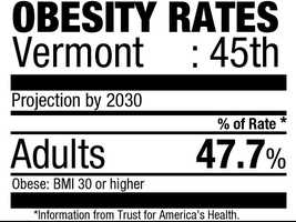 45. Vermont (47.7%)Current rate: (25.4%)