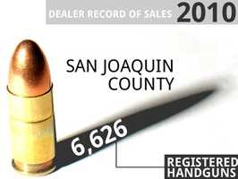 In 2010, San Joaquin had 6,626 recorded sales of handguns, according to the California Department of Justice.