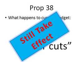 """If Prop. 38 passes, Prop. 30 will fail. That means the """"trigger cuts"""" will take effect during the current budget year."""