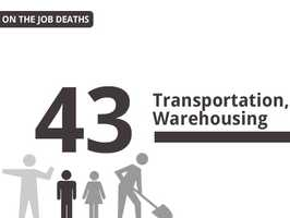 For the industry of transportation/ warehousing, 43 deaths were reported by the state of California.