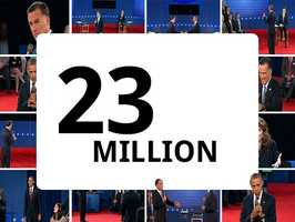 In the second presidential debate, Romney said that 23 million people are struggling to find work. This figure could also represent those who are not fully employed.