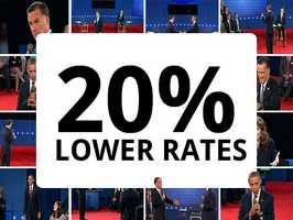 Romney is proposing a 20 percent, across-the-board decrease to marginal tax rates. He wants to make thempermanent.