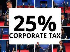Romney has proposed to lower the corporate tax rate, currently at 35 percent, down to 25 percent. President Obama targets a figure closer to 28 percent.