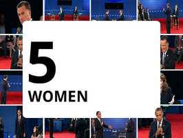 """""""Binders full of women,"""" a remark Romney made about his cabinet as Massachusetts governor, instantly went viral after the second debate. Romney said he wanted to bring on more woman into his cabinet. Five women began their positions when Romney became governor in 2003. Not including the lieutenant governor, the Massachusetts governor has 14 cabinet positions, six of which do not report directly to the governor."""