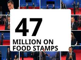 Romney remarked that under President Obama, 47 million people are now on food stamps, up from 32 million people onfood stamps at the beginning of his term.