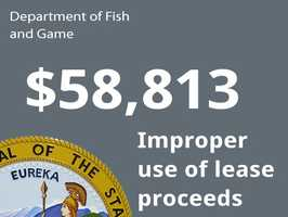 Department: Department of Fish and GameIssue: Improper use of lease proceedsCost to state: $58,813