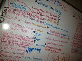 KCRA started its coverage of the Olympics with this brainstorming board.