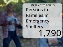 In Sacramento County, the number of persons in families who were in emergency shelters was 1,790.