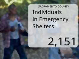 In Sacramento County, the number of persons in emergency shelters was 2,151.