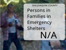 In San Joaquin County, the number of persons in families who were in emergency shelters was unavailable.
