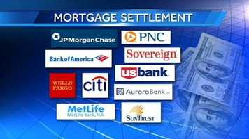 Ten mortgage-lenders have agreed to a settlement with federal regulators to settle complaints that the company improperly foreclosed on some homeowners who should have been allowed to stay in their houses.
