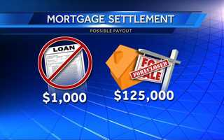 Homeowners who were improperly kicked out of their homes could receive $125,000.