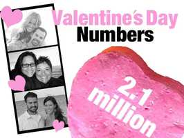 2.1 million: The provisional number of marriages that took place in the United States in 2010. That breaks down to nearly 5,800 a day. Source: National Center for Health Statistics