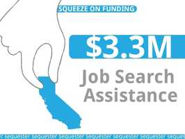 Job seekers would be without $3.3 million used on job search assistance programs throughout the state.