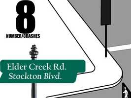 Elder Creek Road and Stockton Boulevard: 8 crashes reported in 2012Source: Sacramento Police Department