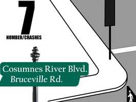 Cosumnes River Blvd. and Bruceville Rd.: 7 reported crashes in 2012.Source: Sacramento Police Department