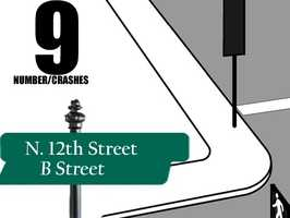 North 12th Street and B Street: 9 reported crashes in 2012Source: Sacramento Police Department