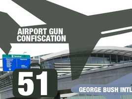 Airport: George Bush Intercontinental AirportTotal guns: 51Percentage loaded: 90%