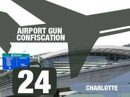 Airport: Charlotte/Douglas International AirportTotal guns: 24Percentage loaded: 92%
