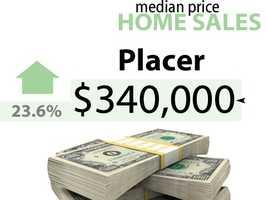 Placer CountyApril 2012 sale price: $275,000April 2013 sale price: $340,000