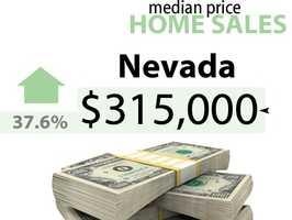 Nevada CountyApril 2012 sale price: $294,500April 2013 sale price: $315,000
