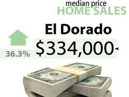 El Dorado CountyApril 2012 sale price: $245,000April 2013 sale price: $334,000