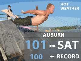 AuburnSaturday's expected high: 101Record: 100