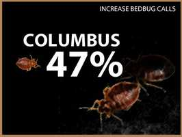 Columbus experienced a 47 percent increase in calls.