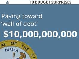 Lawmakers hope to put a dent in the state's 'wall of debt' over the next two years by committing $10 billion to the cause. That figure could jump by another $1.8 billion if revenues are higher than projected.