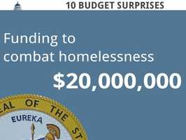 In an effort to combat homelessness, lawmakers look to spend $20 million in additional funding.