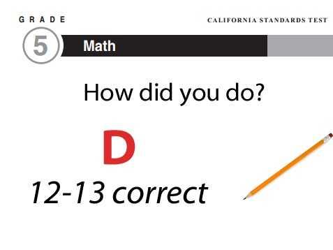 Can you pass a California 5th grade math test?