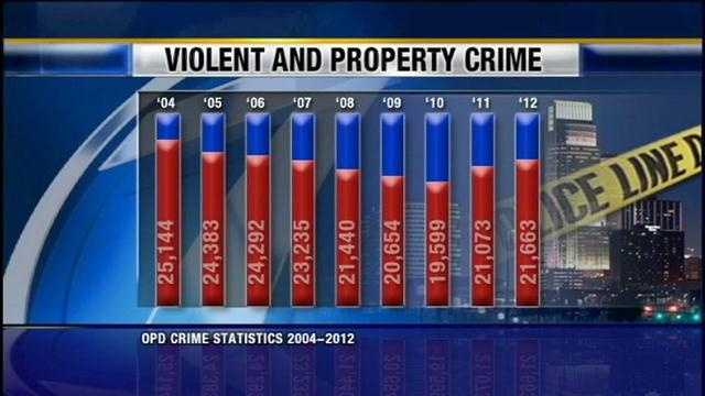 Violent, property crime.jpg